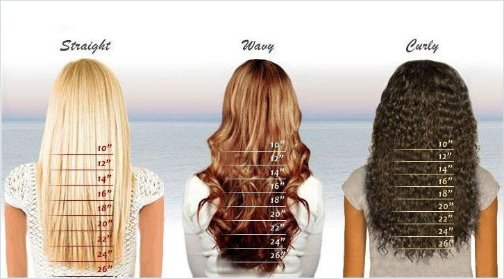Find Your Wig Hair Length